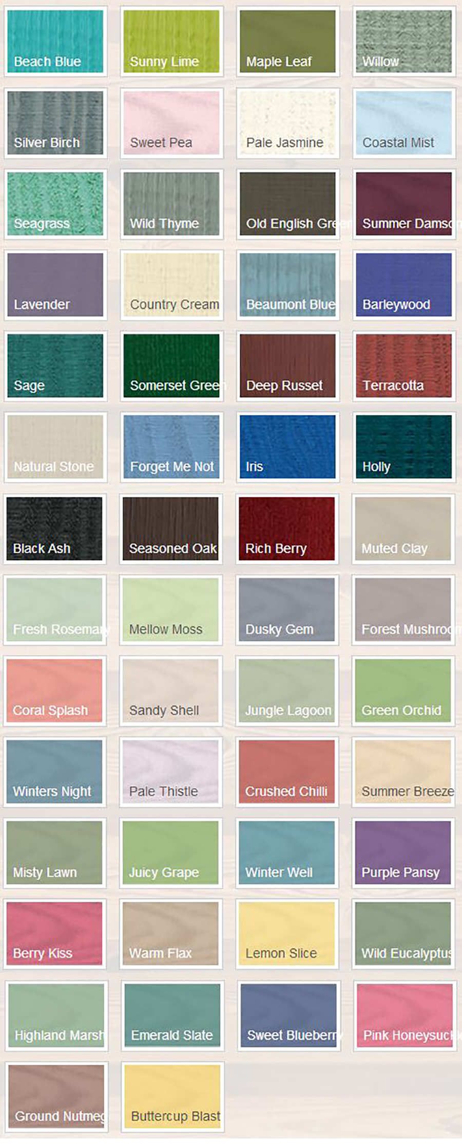 S G Bailey Paints Ltd Cuprinol Trade Garden Shades